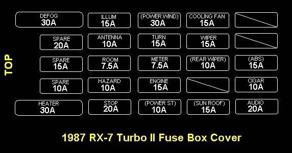 I need Series 4 RX7 Fuse box cover diagram, help! RESOLVED. - AusRotaryAusRotary
